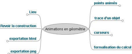 :articles:animationsengeometrie.png